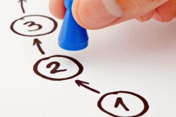 6 pasos exitosos de inbound marketing para pymes